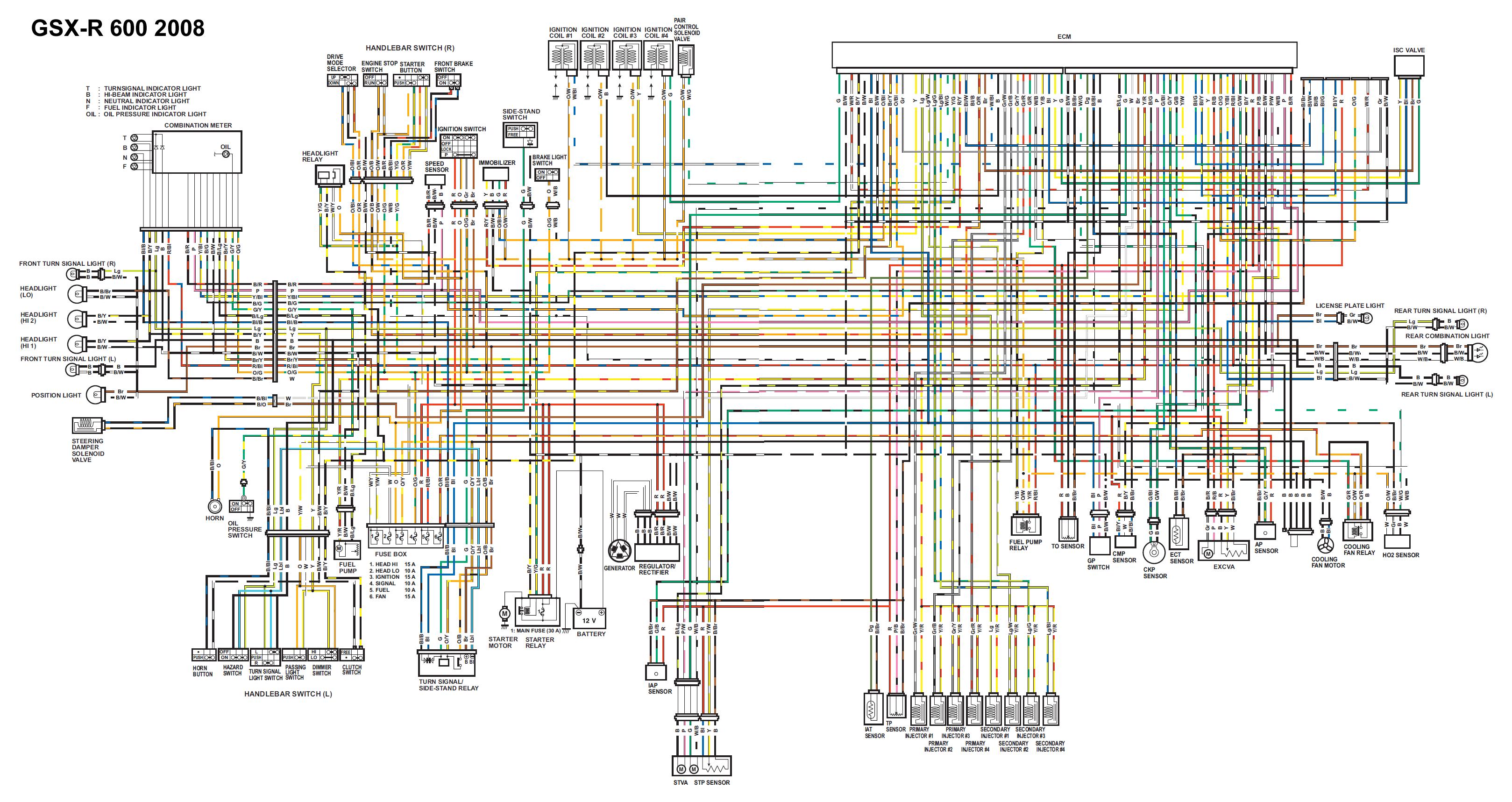 Wiring Diagrams Kawasaki 1000 Gsx R 600 2008